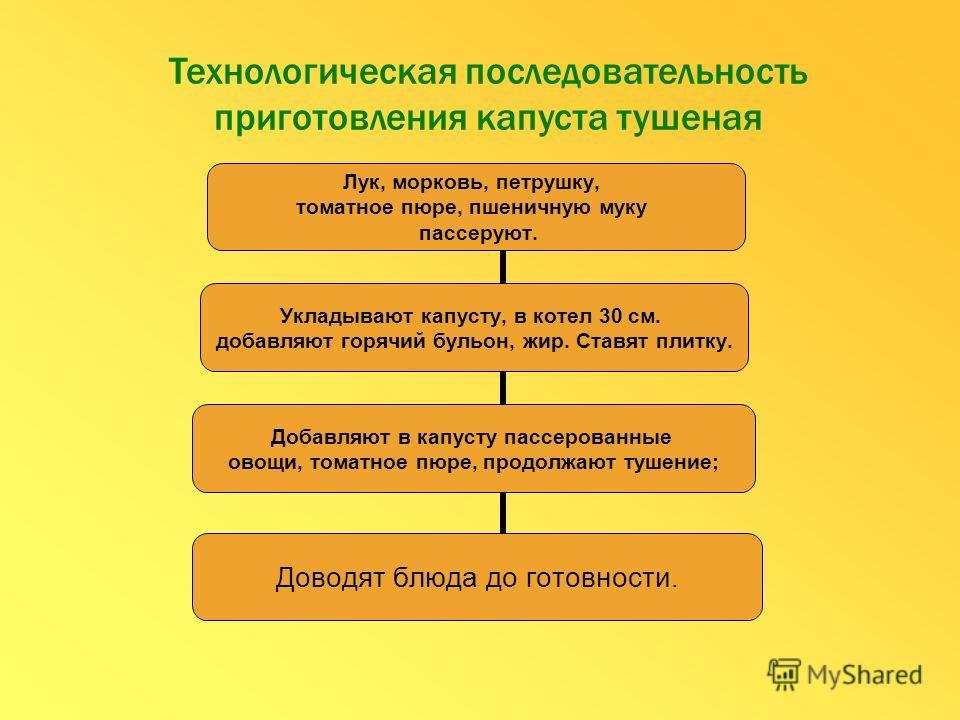 Описание технологического процесса и технологической схемы производства