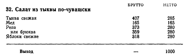 Салат из тыквы по чувашски (ТТК5402)