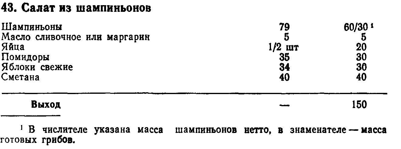 Салат из шампиньонов (ТТК5413)