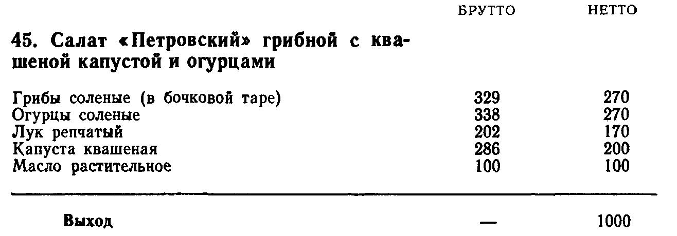 Салат Петровский грибной с квашеной капустой (ТТК5416)