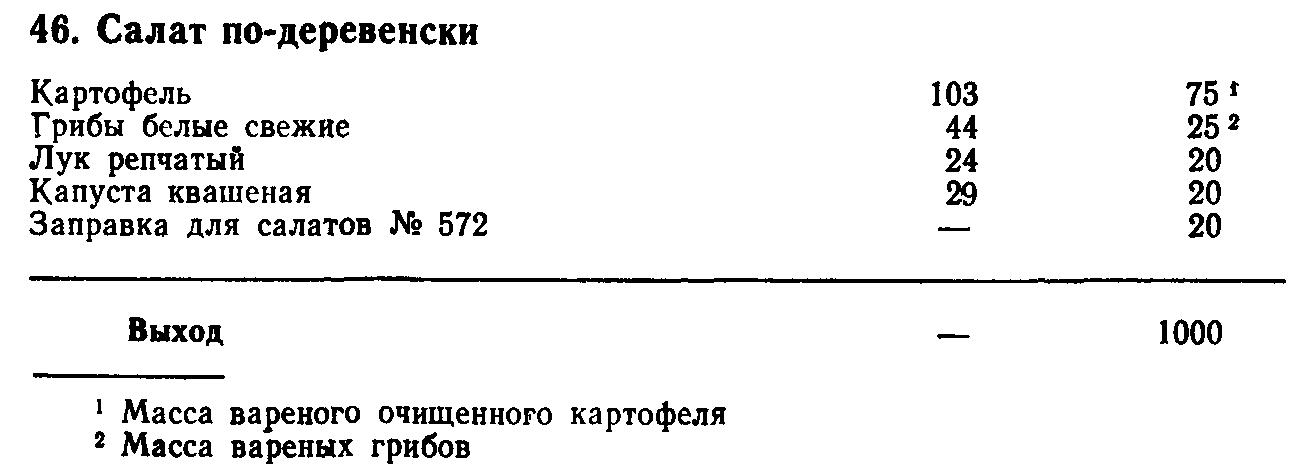 Салат по деревенски (ТТК5417)