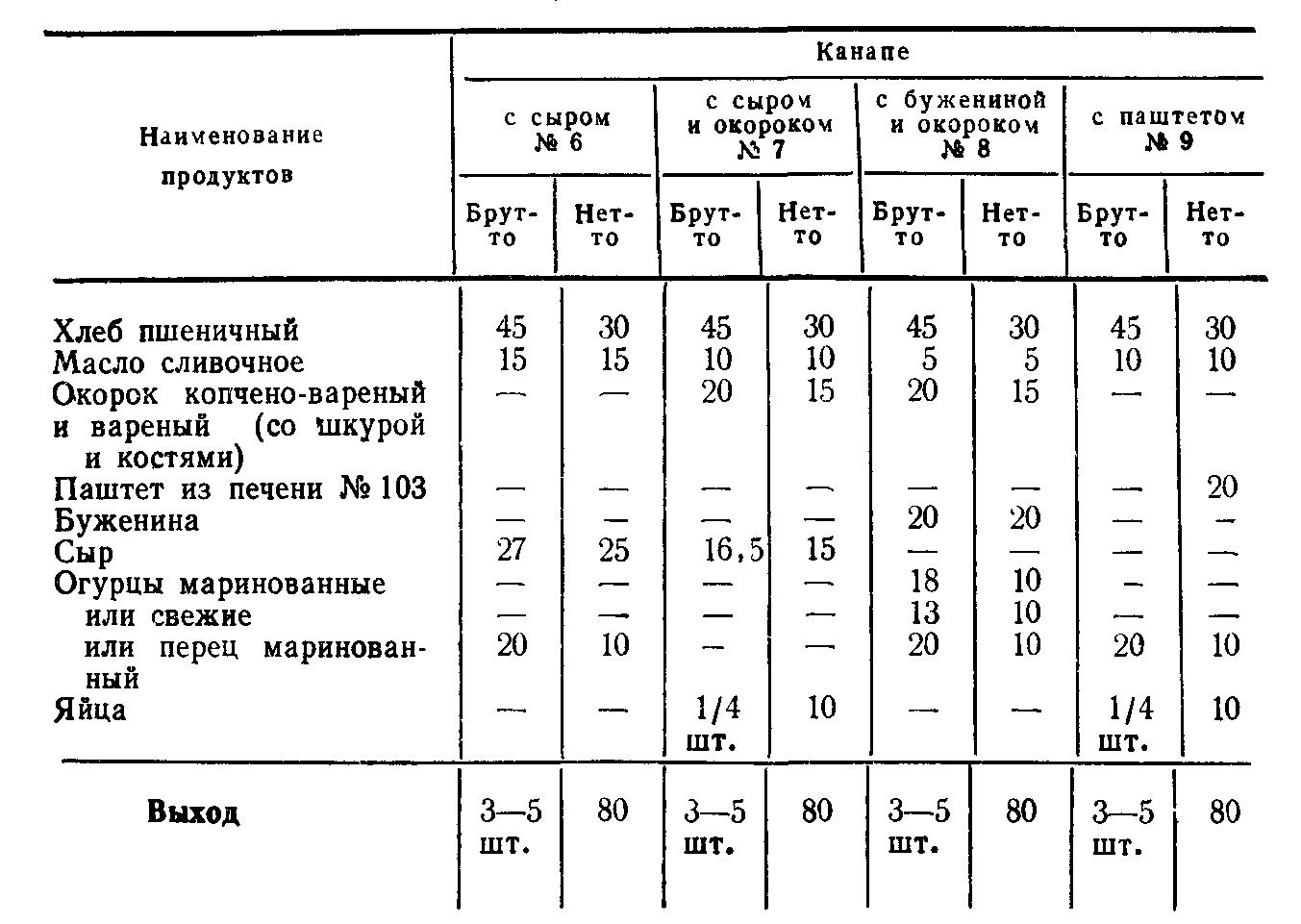 Канапе с мясными гастрономическими изделиями и сыром (ТТК5392)