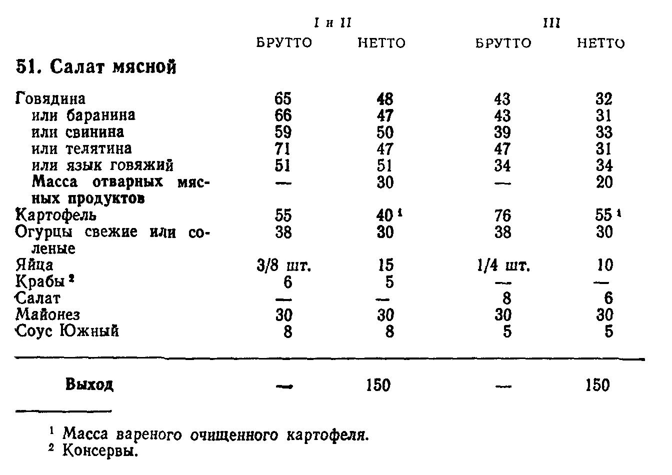 Салат мясной (ТТК5422)