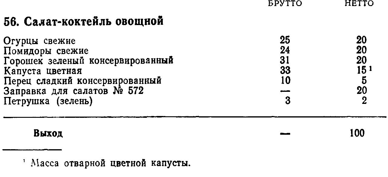 Салат коктейль овощной (ТТК5426)