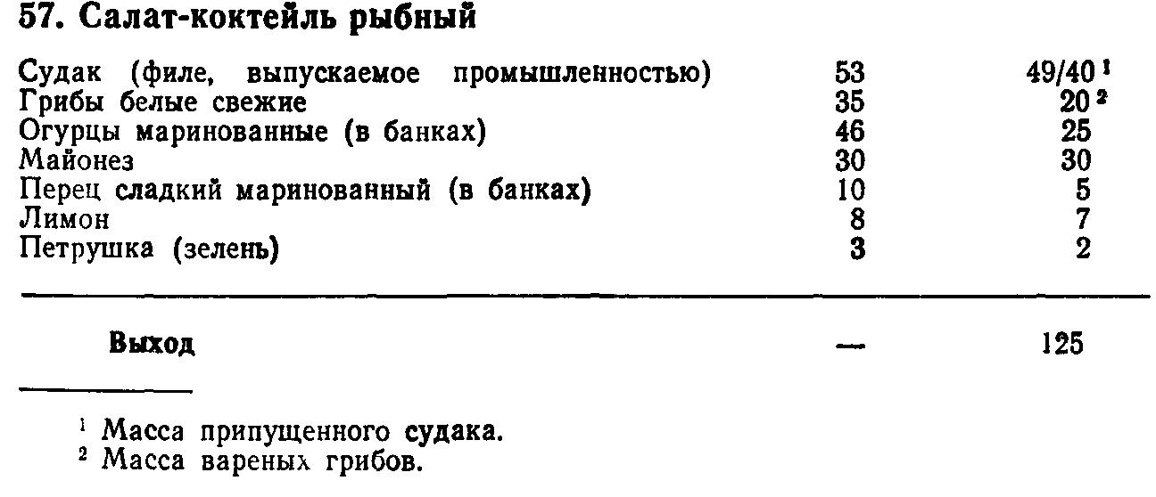 Салат коктейль рыбный (ТТК5427)