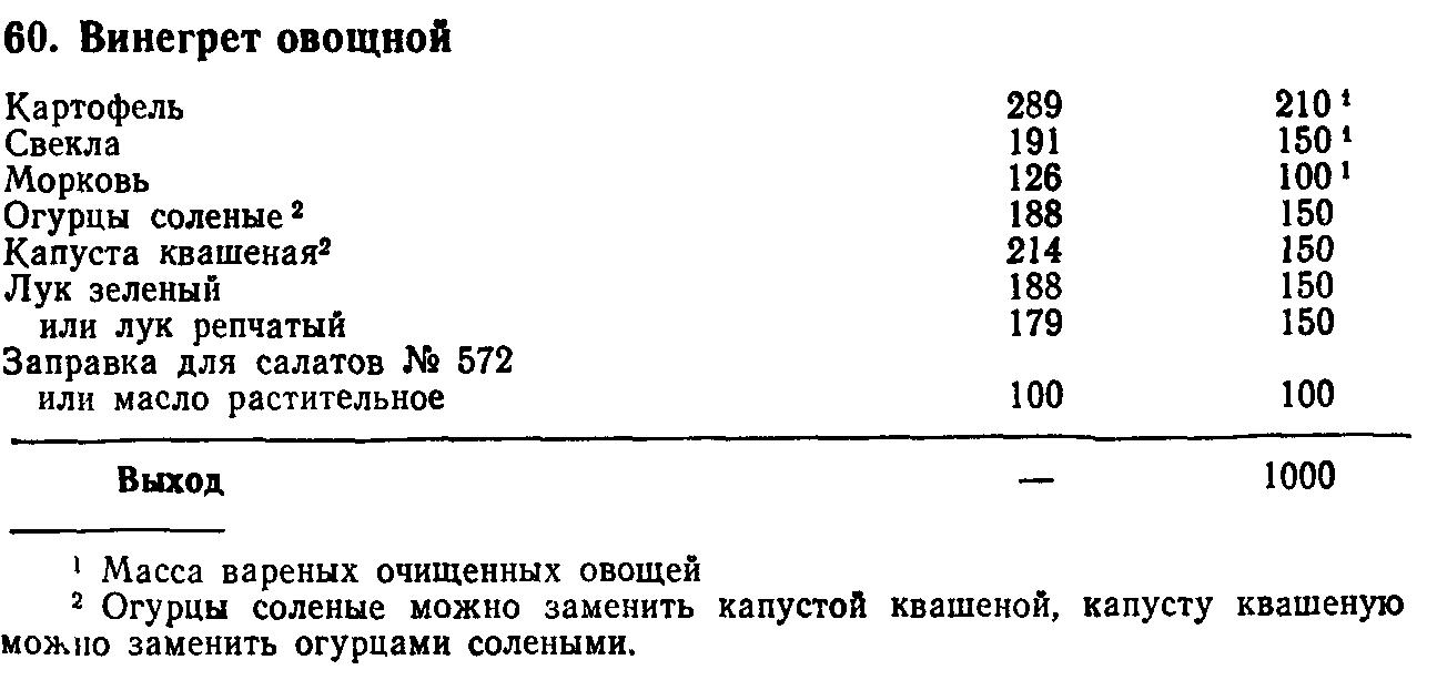 Винегрет овощной (ТТК5430)