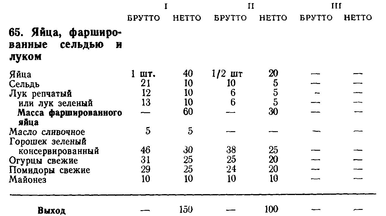 Яйца фаршированные сельдью и луком (ТТК5434)