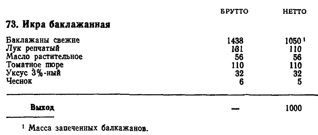 Икра баклажанная (ТТК5442)