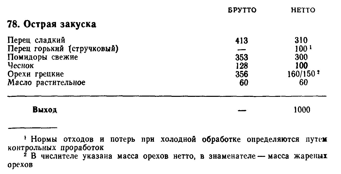 Острая закуска (ТТК5447)