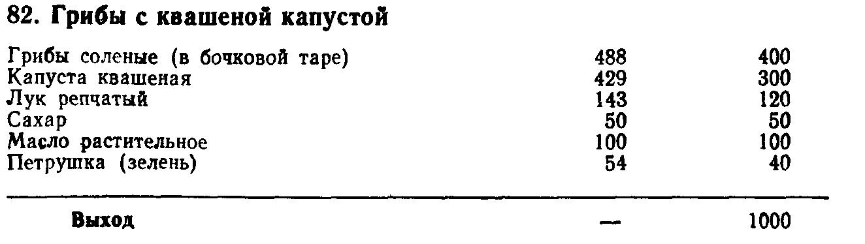Грибы с квашеной капустой (ТТК5451)