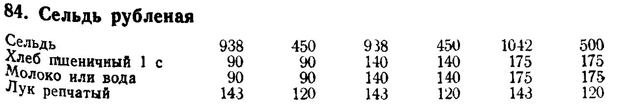 Сельдь рубленая (ТТК5452)