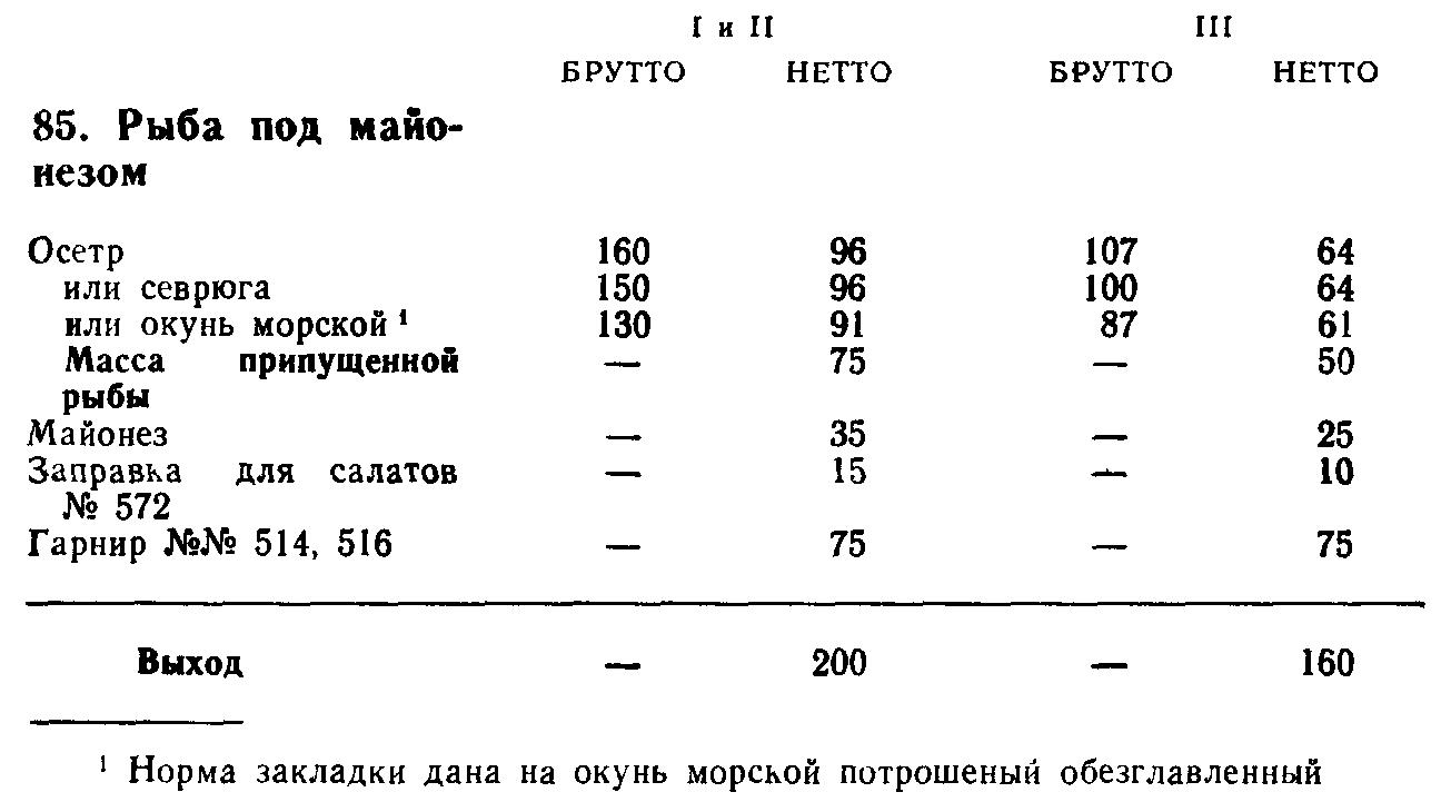 Рыба под майонезом (ТТК5453)