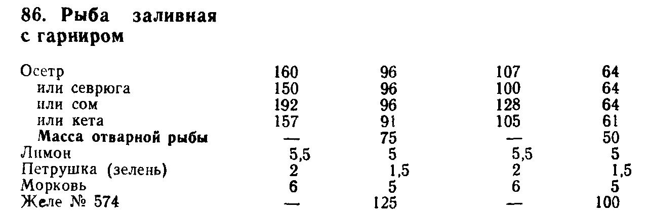 Рыба заливная с гарниром (ТТК5454)