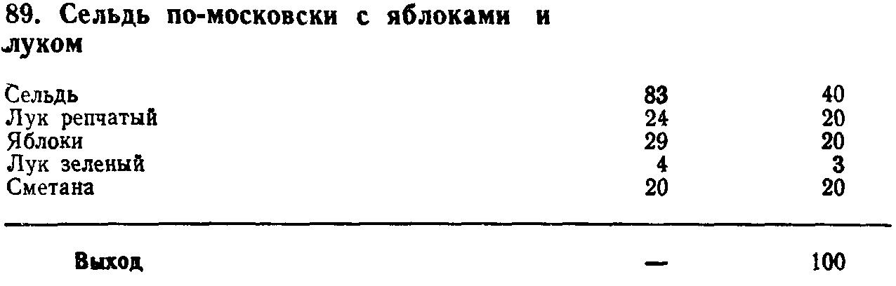 Сельдь по московски с яблоками и луком (ТТК5457)