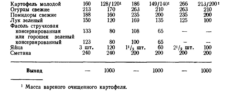 Салат летний (ТТК5395)