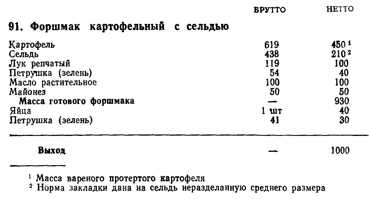 Форшмак картофельный с сельдью (ТТК5459)