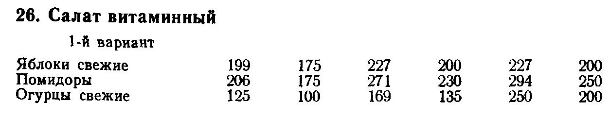 Салат витаминный вариант 1 (ТТК5396)