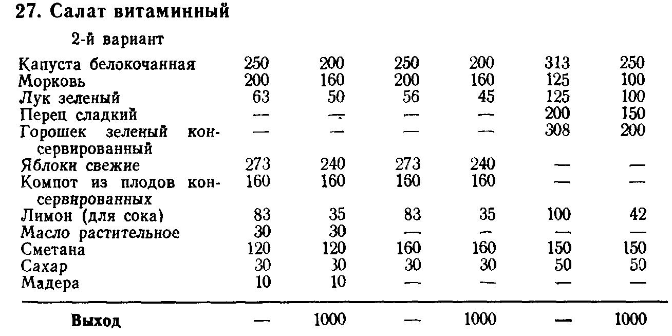 Салат витаминный вариант 2 (ТТК5397)