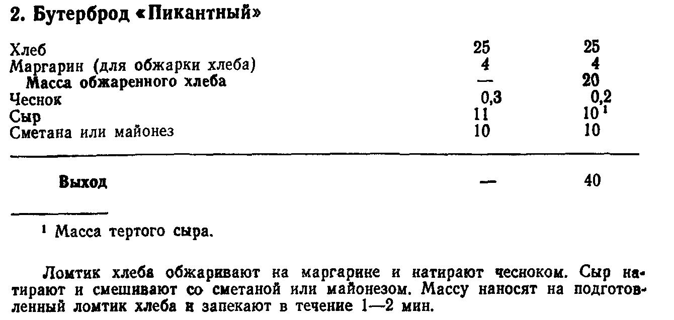 Бутерброд пикантный (ТТК5388)
