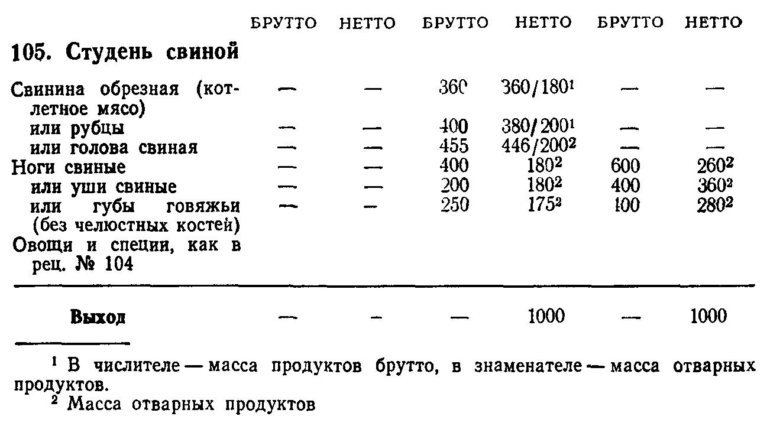 Студень свиной (ТТК5472)