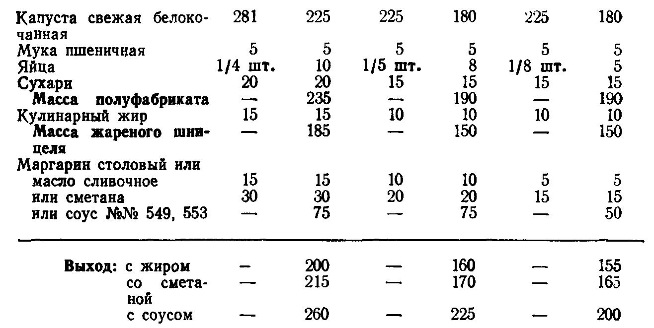 Шницель из капусты (ТТК5589)
