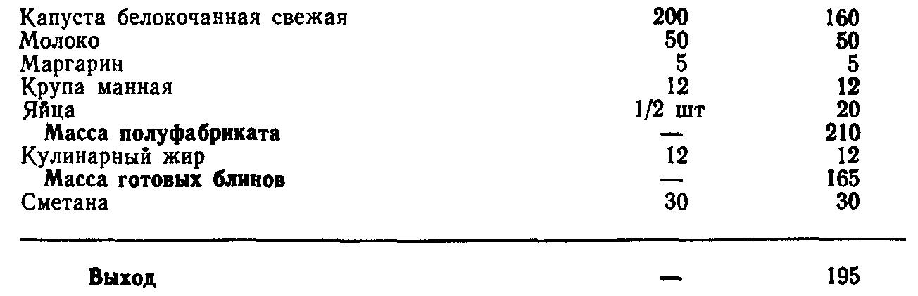Блины из капусты (ТТК5591)