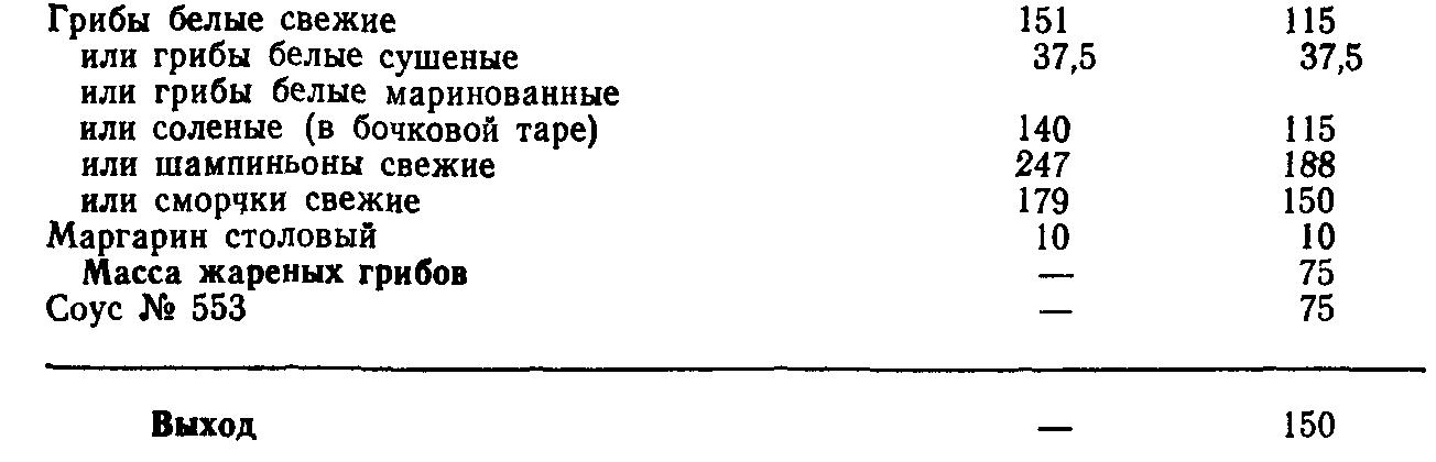 Грибы в сметанном соусе (ТТК5598)