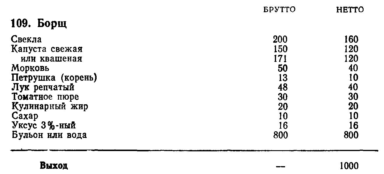 Борщ овощной (ТТК5475)