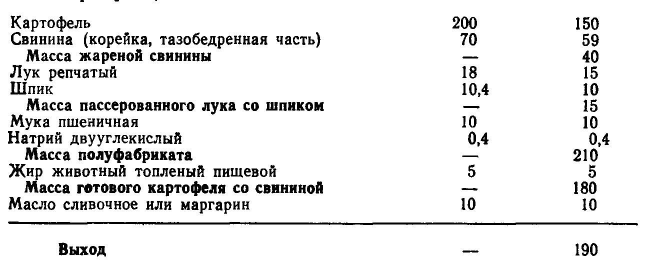 Картофель запеченный со свининой (ТТК5599)