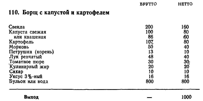 Борщ с капустой и картофелем (ТТК5476)