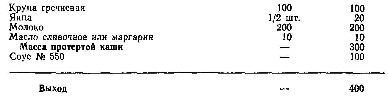 Каша гречневая с молоком и яйцами (ТТК5614)