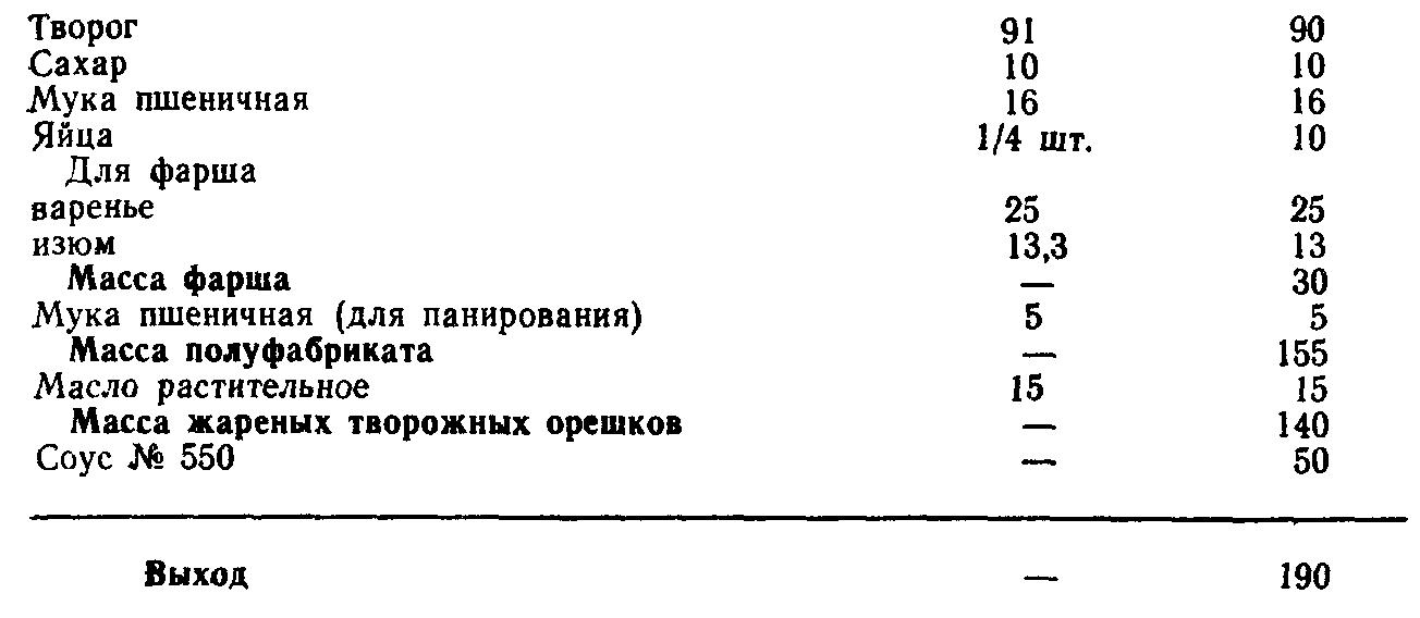 Орешки творожные по российски (ТТК5650)