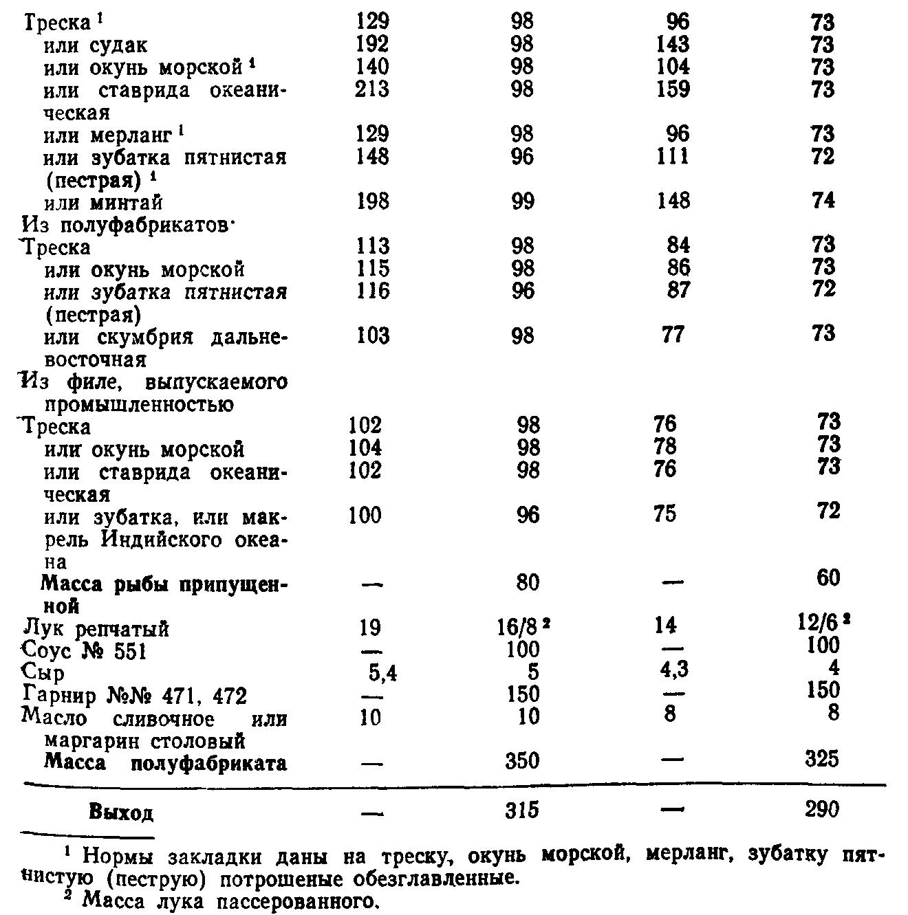 Рыба запеченная под молочным соусом (ТТК5668)