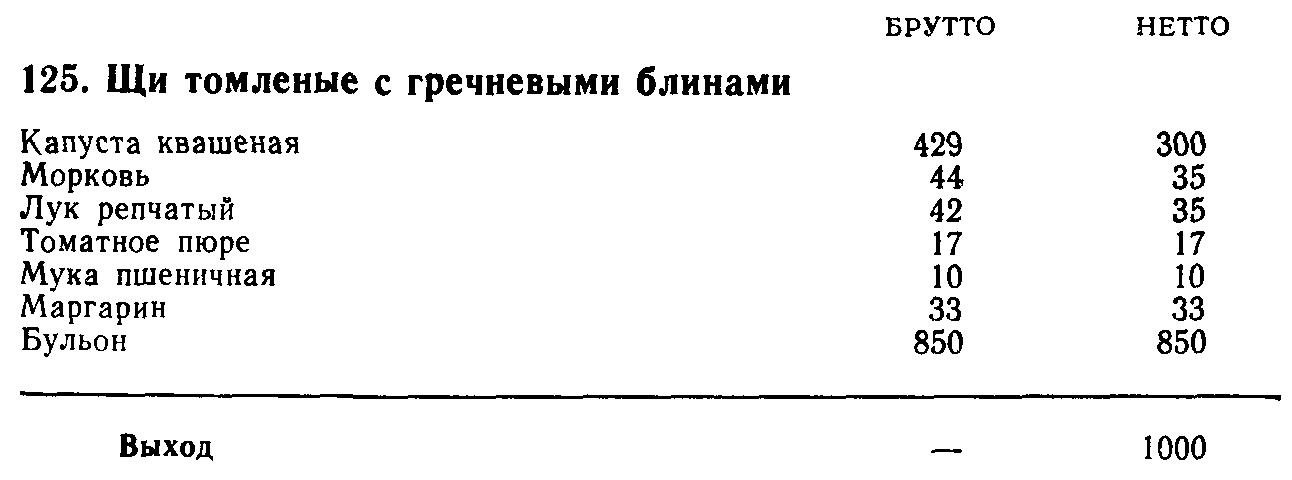 Щи томленые с гречневыми блинами (ТТК5490)