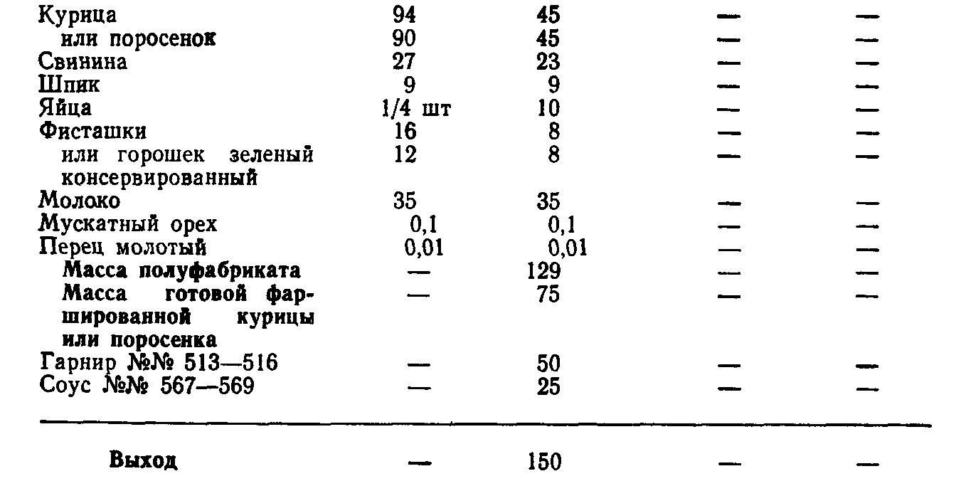 Поросенок фаршированный (ТТК5465)