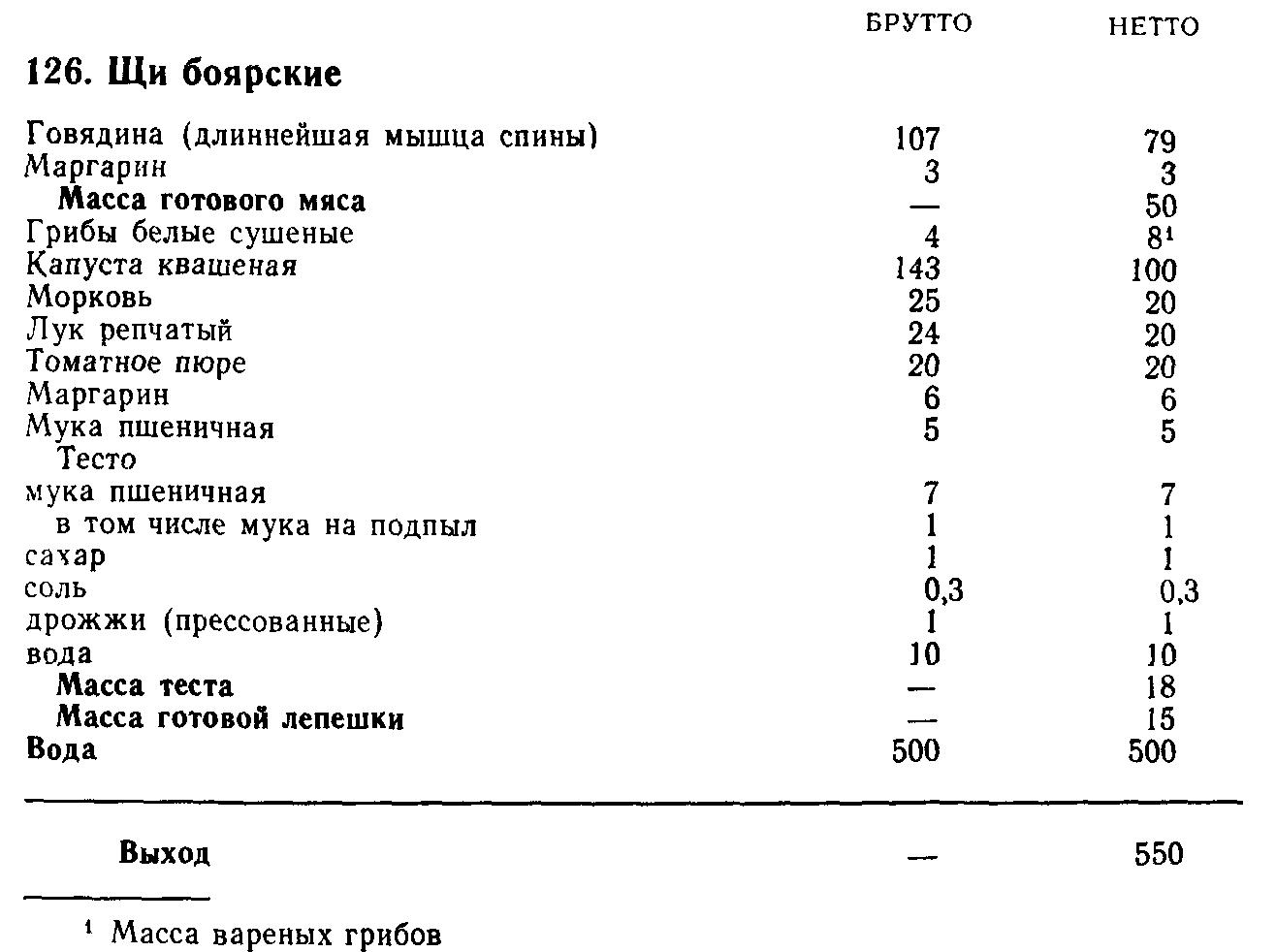 Щи боярские (ТТК5491)