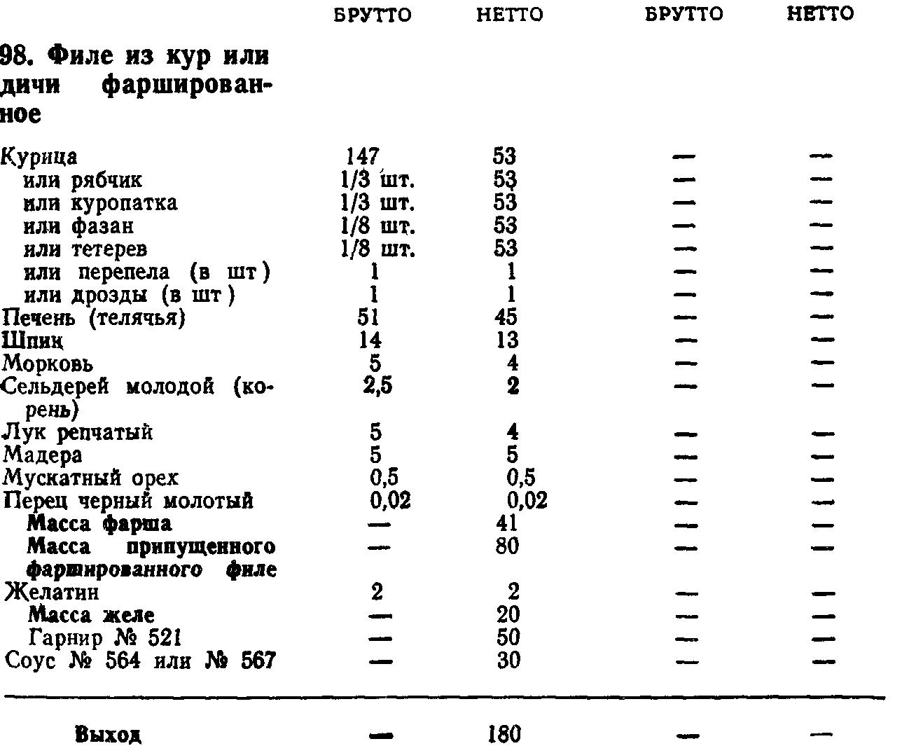 Куриное филе фаршированное (ТТК5466)
