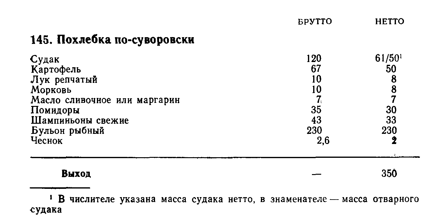 Похлебка по суворовски (ТТК5510)