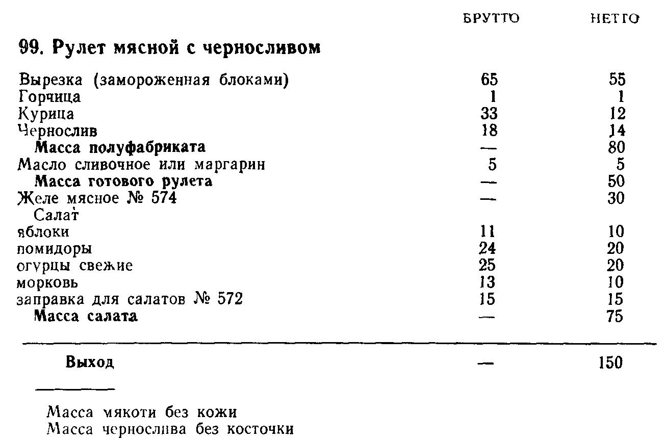 Рулет мясной с черносливом (ТТК5466)