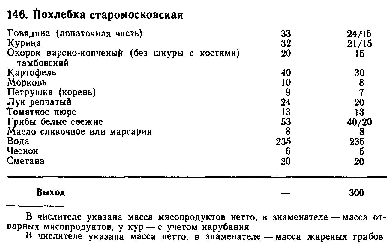 Похлебка старомосковская (ТТК5511)