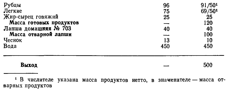 Суп из субпродуктов с лапшой (ТТК5515)