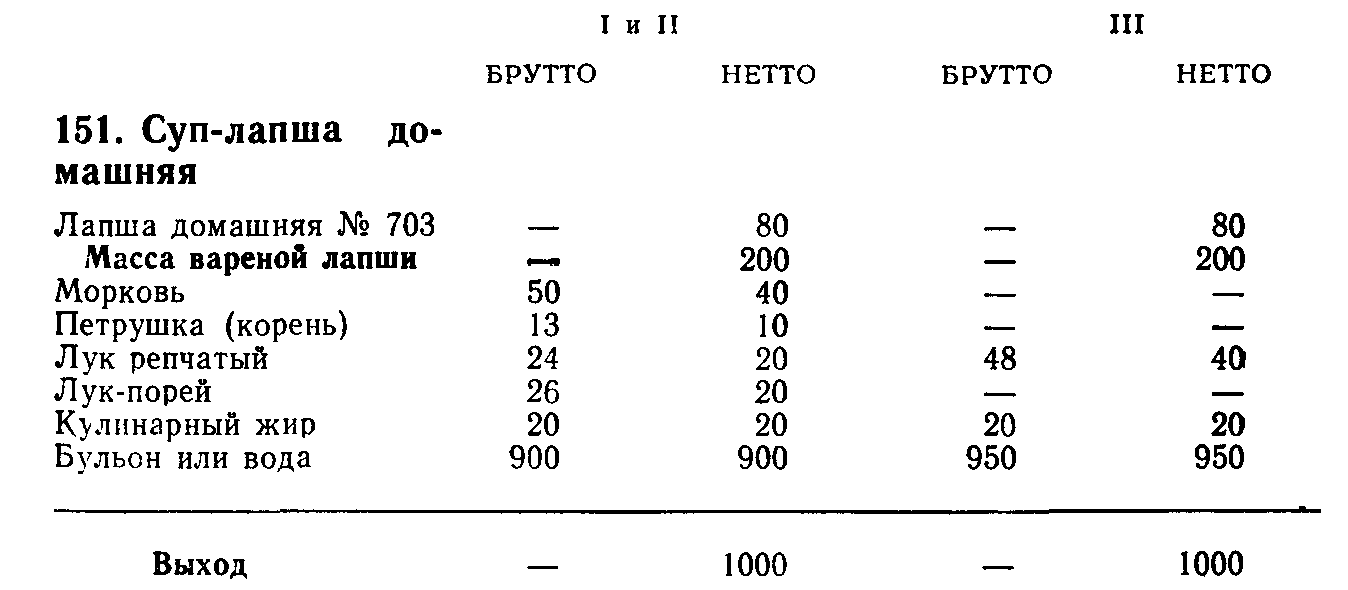 Суп лапша домашняя (ТТК5516)