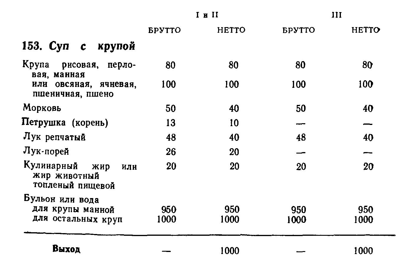 Суп с крупой (ТТК5517)