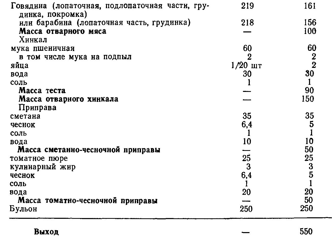 Суп Хинкал (ТТК5520)