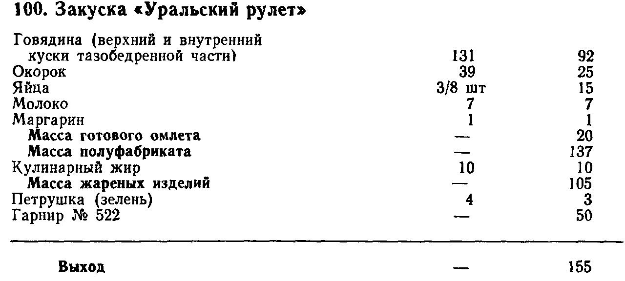 Закуска уральский рулет (ТТК5467)