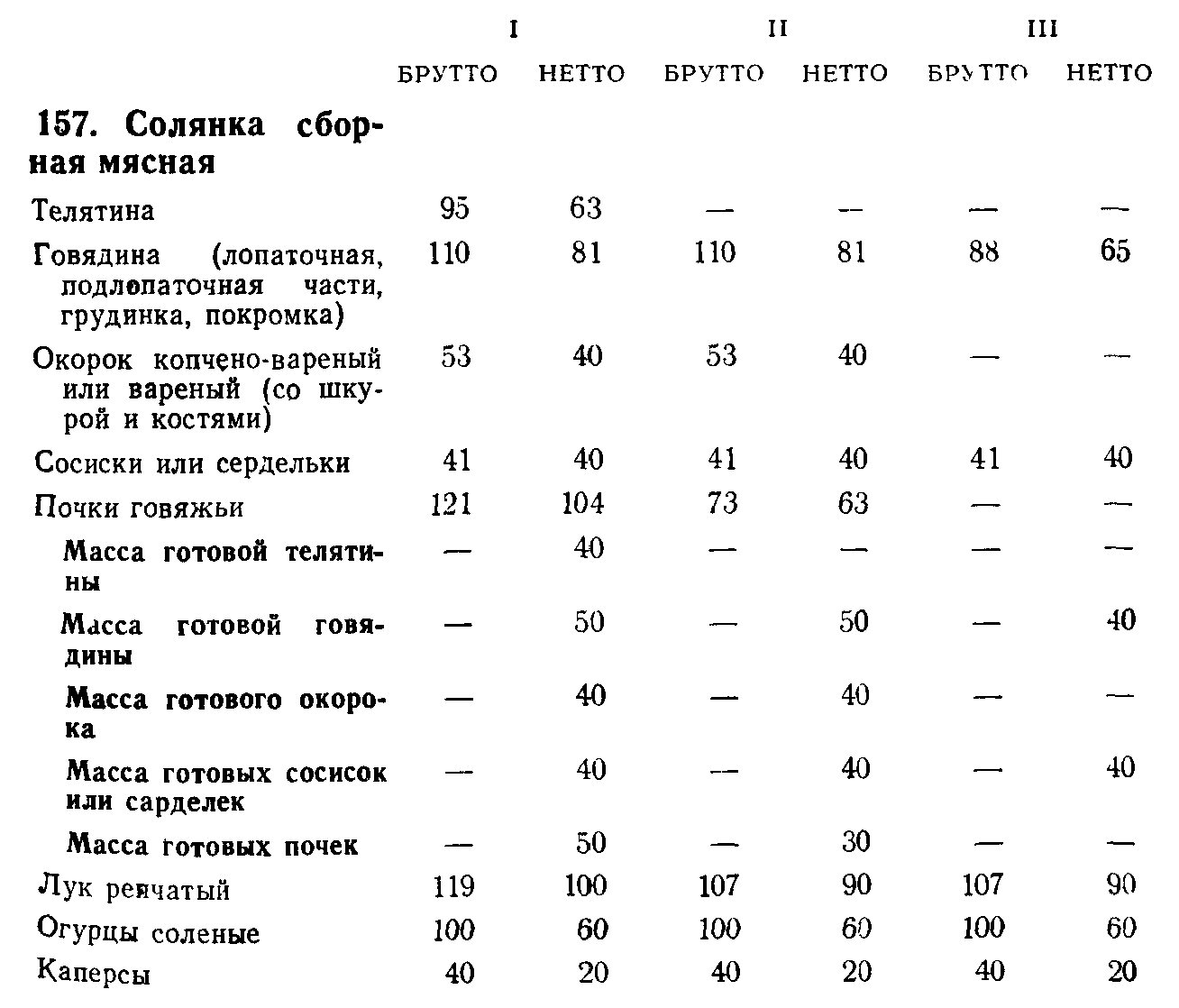 Солянка сборная мясная (ТТК5521)