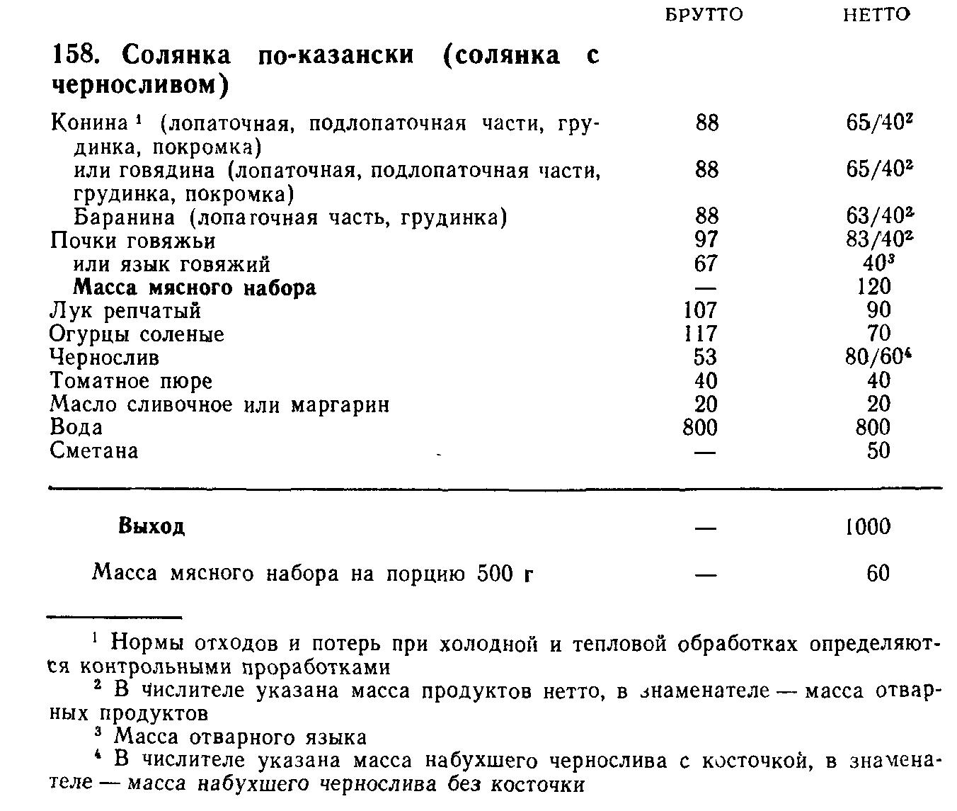 Солянка мясная с черносливом (ТТК5522)