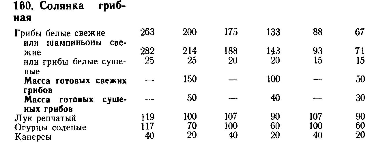 Солянка грибная (ТТК5524)