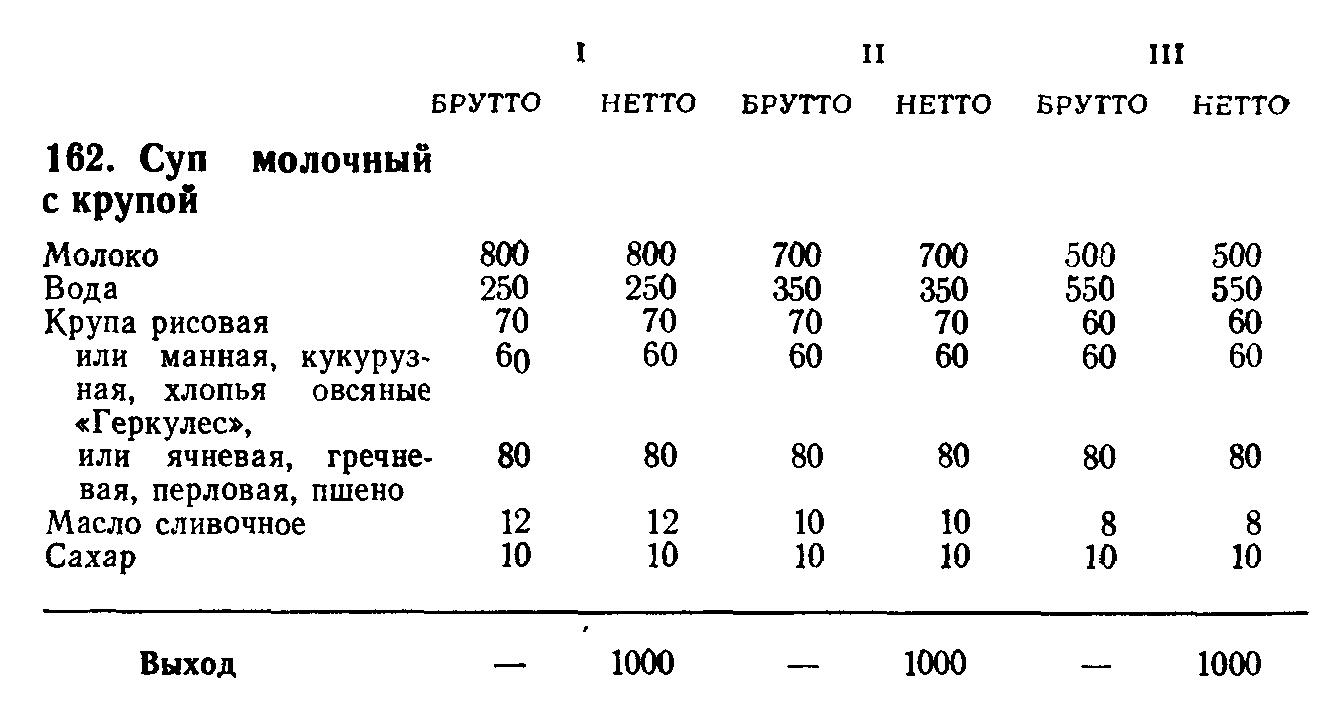 Суп молочный с крупой (ТТК5526)