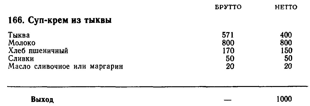 Суп крем из тыквы (ТТК5530)